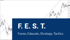 Что такое технический анализ forex