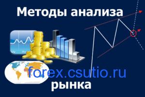 Методы анализа рынка