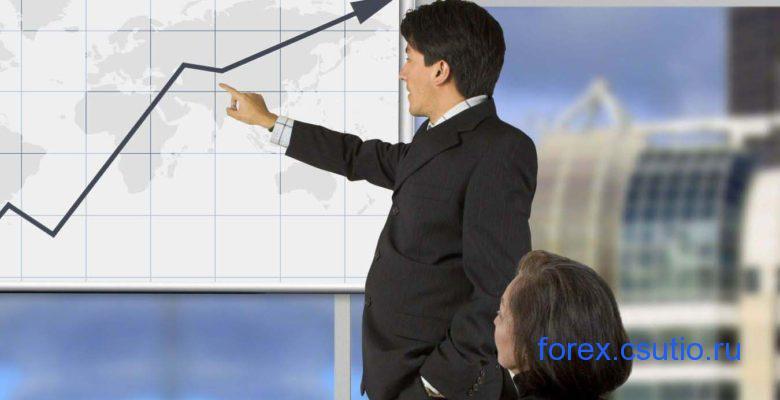 предсказание поведения рынка forex