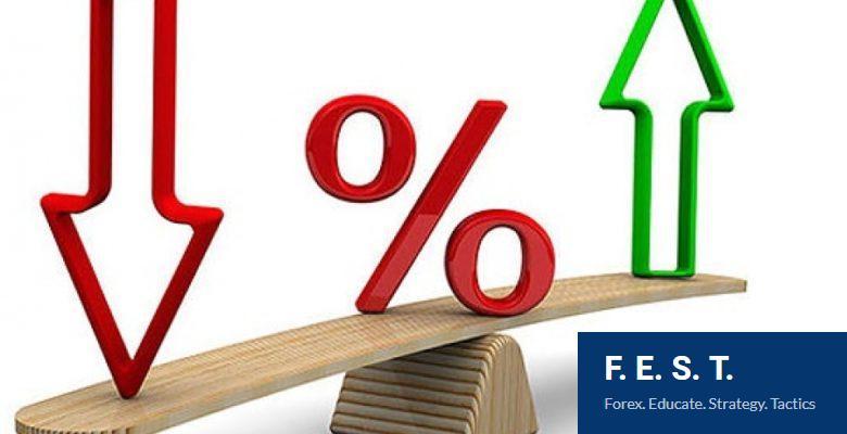 на что влияет ставка рефинансирования