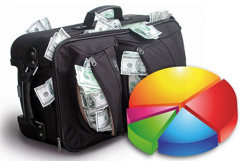 Как составить инвестиционный портфель